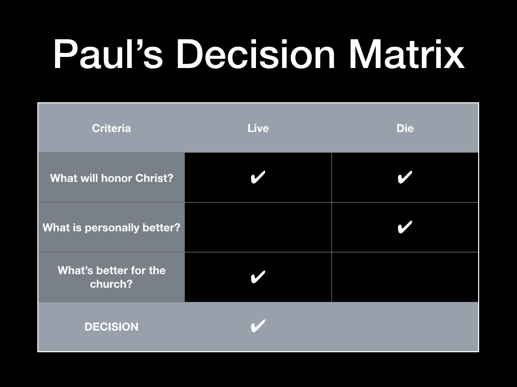 Paul's Decision Matrix